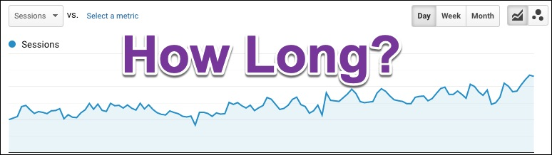 how long does it take for seo results graph