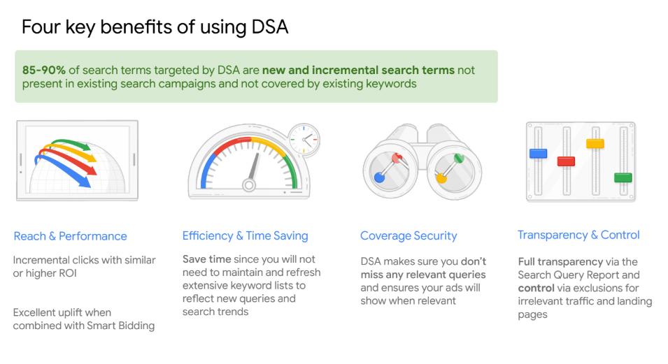 4 Key benefits of dynamic search ads
