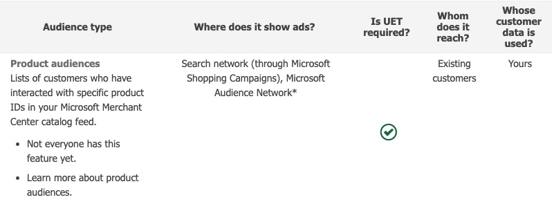 new microsoft ads product audiences targeting