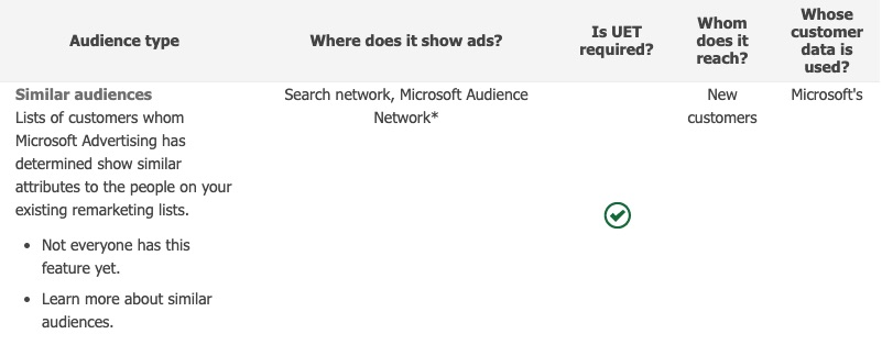 new microsoft ads similar audiences targeting