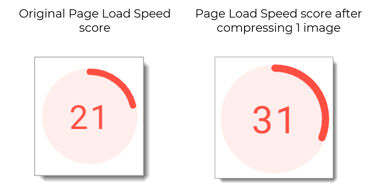 page load speed before after image compression
