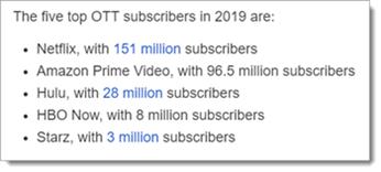 The Five top OTT subscribers in 2019